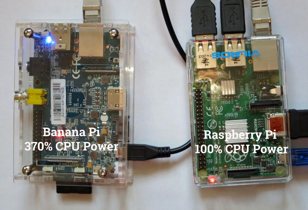 RaspberryPi vs BananaPi CPU Benchmark