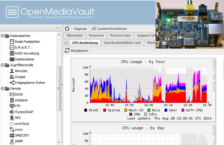 Banana Pi NAS BanaNas mit Open Media Vault Performance